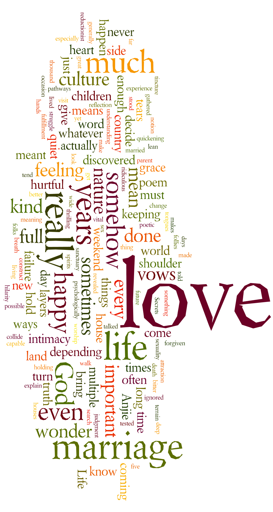 wordle on love and marriage jeff berryman. Black Bedroom Furniture Sets. Home Design Ideas